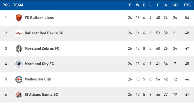 ladder npl1 west